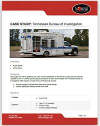 TBI Case Study