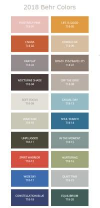 2018 Colour Trends Paint | Colour 2018