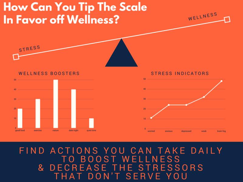 be a badass stress vs wellness