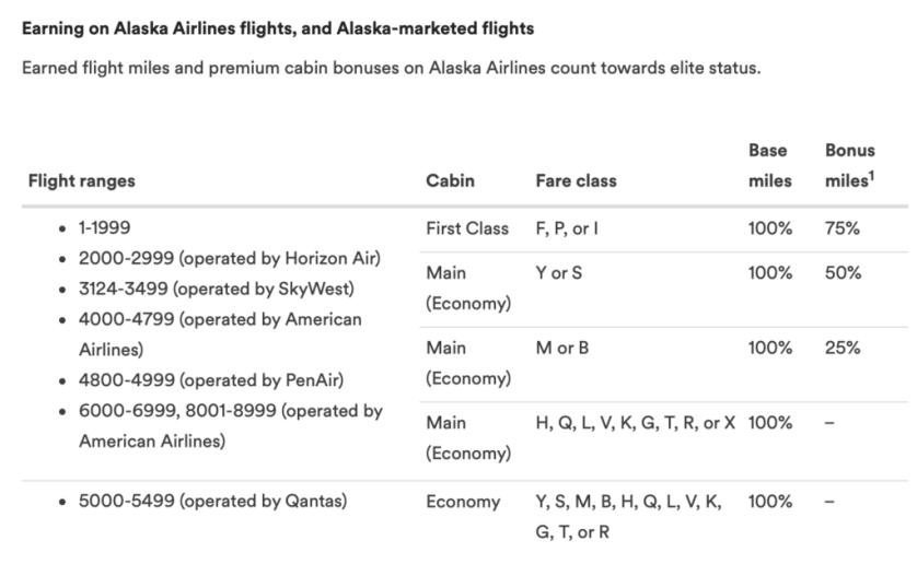 Alaska Elite Earning Alaska Metal