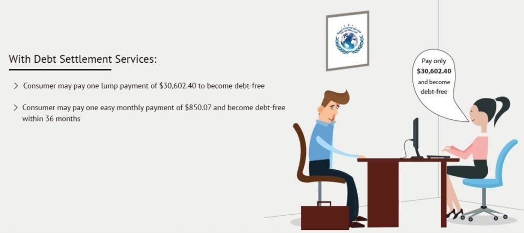 Returns as of 4/18/2021 returns as of 4/18/2021 founded in 1993 by brothers tom and david gardner, the motley fool helps millions of people attai. What is a Debt Relief Program? And Bad Credit Loan?