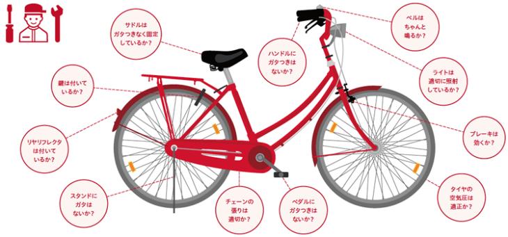 自転車のチェックポイント
