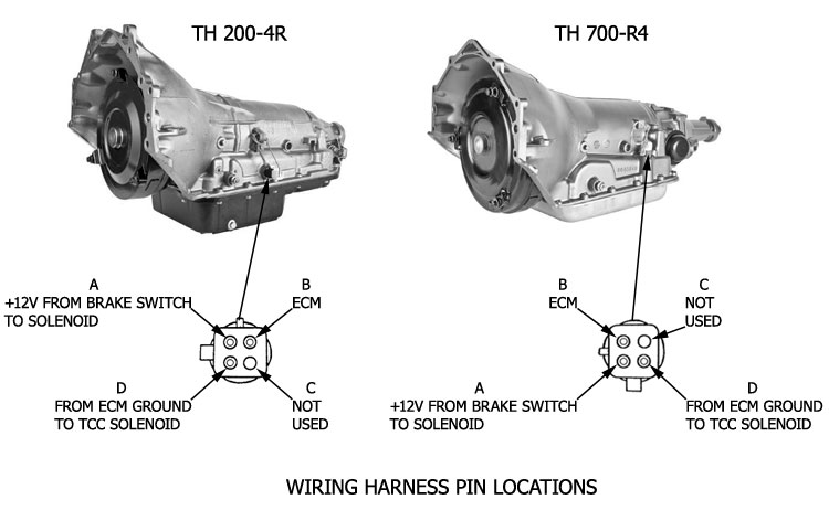 gm 700r4 wiring diagram