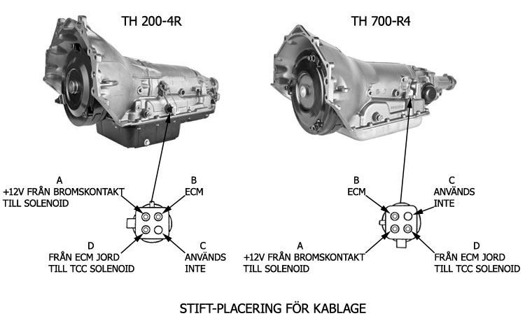 Wiring Diagram For 4L80E Transmission