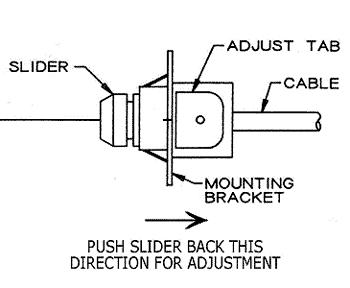 700R4/200-4R Instruktioner För Justerbar Throttle Valve Kabel