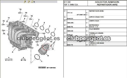 Peugeot 307 cc workshop manual