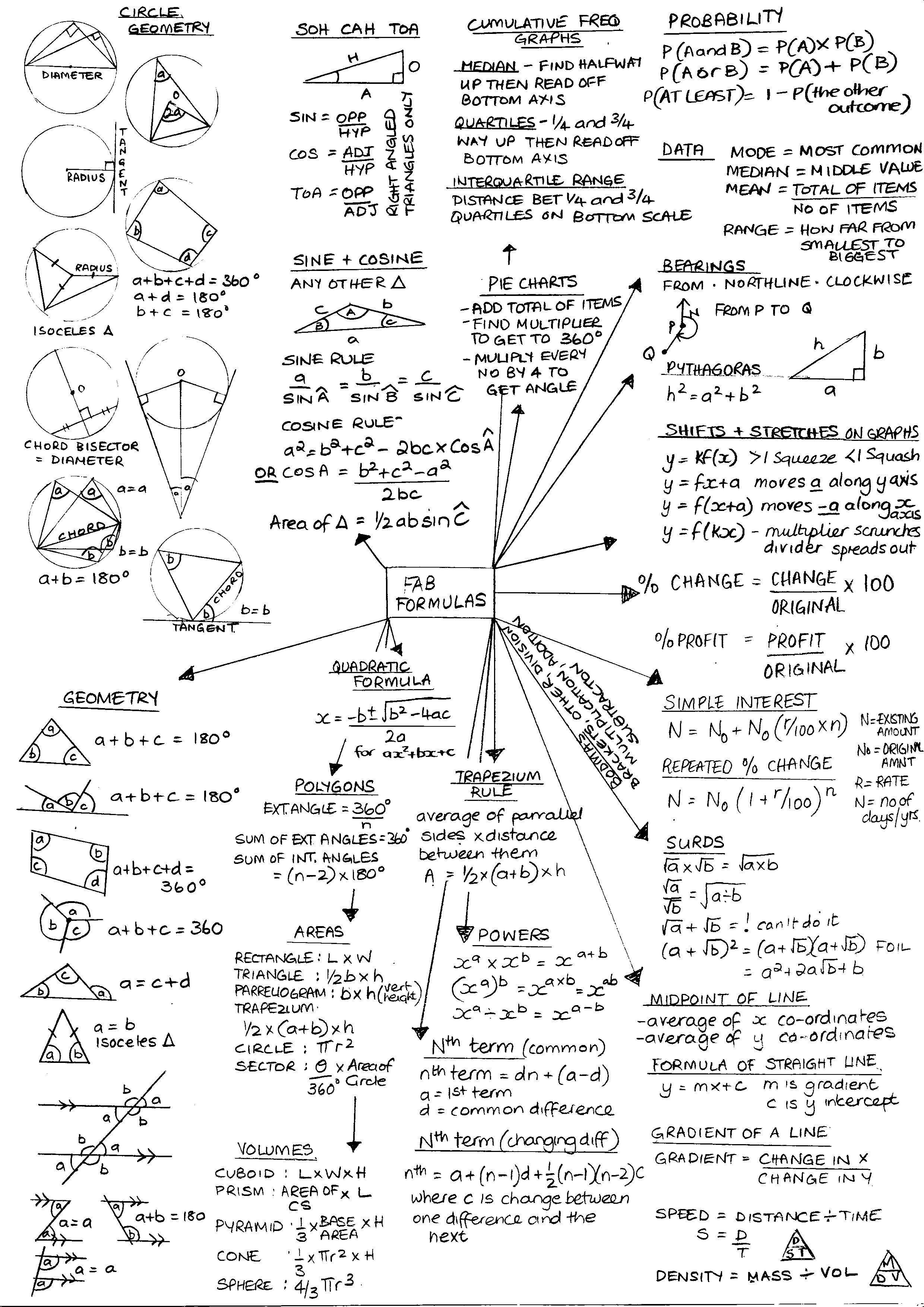 Igcse maths revision notes pdf