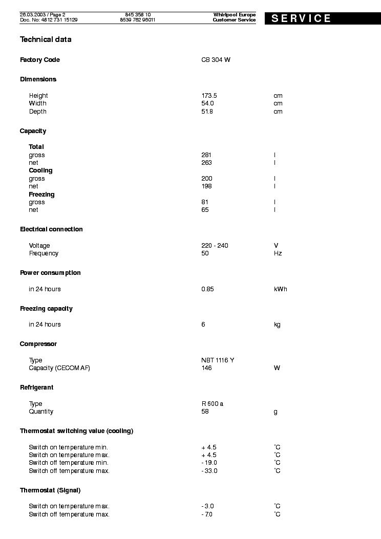 Ikea whirlpool oven fcsm6 manual pdf