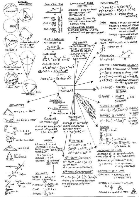 Igcse maths revision notes pdf