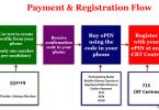 JAMB Registration Process for 2019 UTME