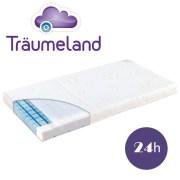 traumeland_BRYZA_nono_store2223