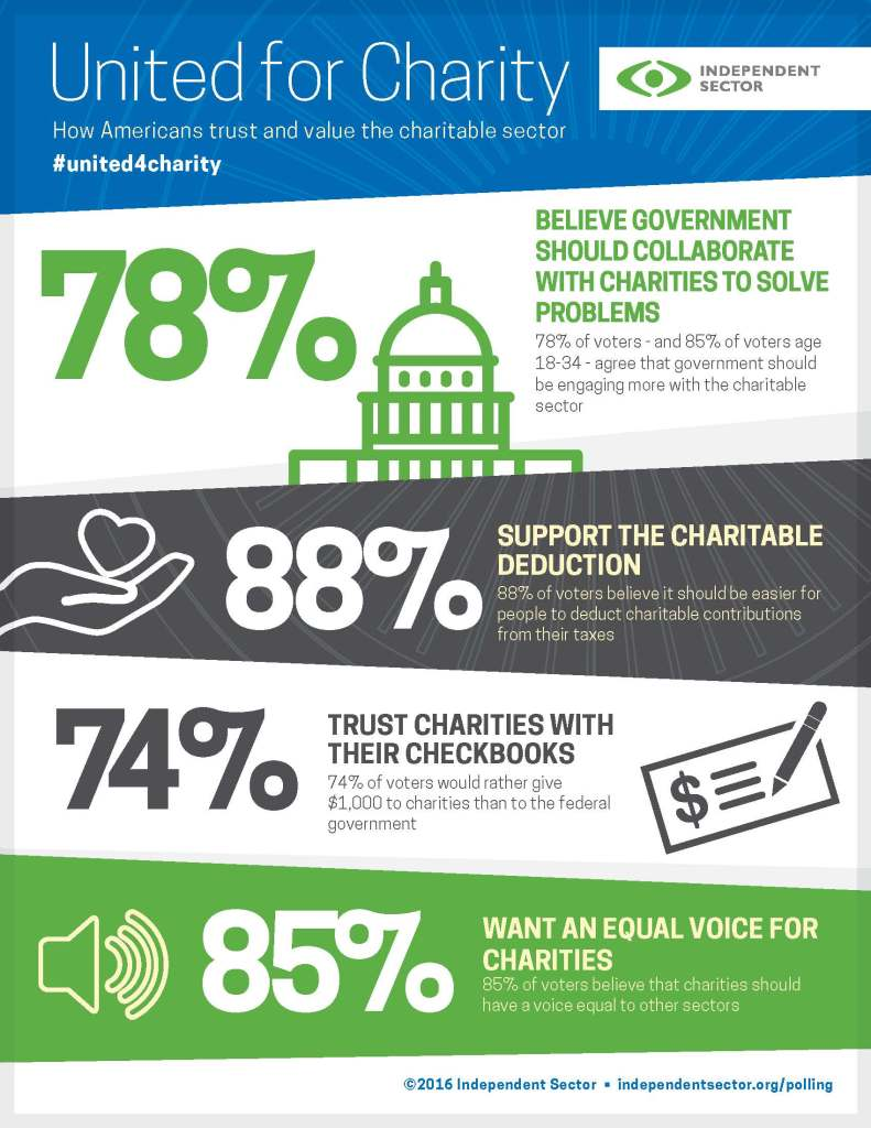 united-for-charity-infographic-final