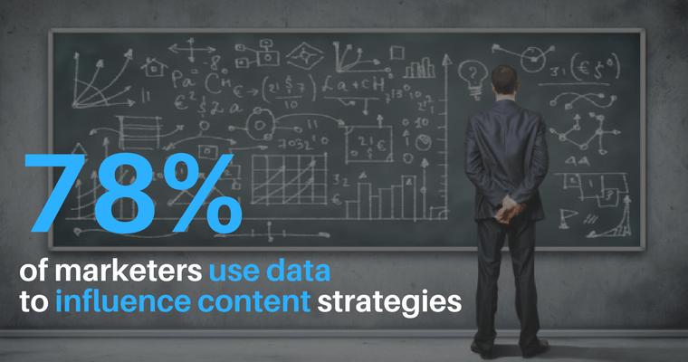 marketing for nonprofits uses data analytics