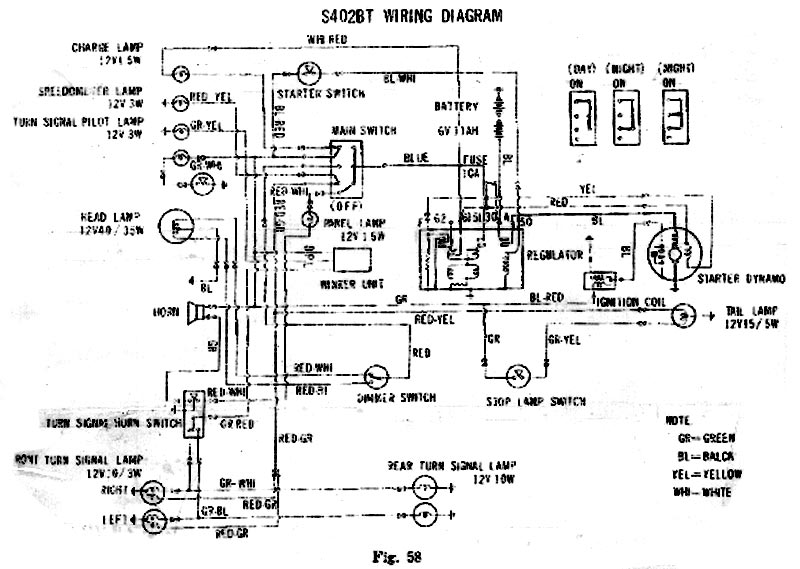 Hyosung Scooter Wiring Diagram Building A Wiring Diagram