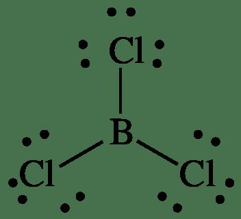 AB 3  trigonal planar