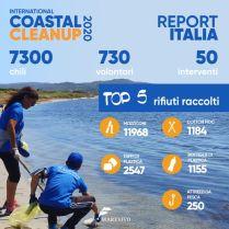 rifiuti raccolti spiagge italiane
