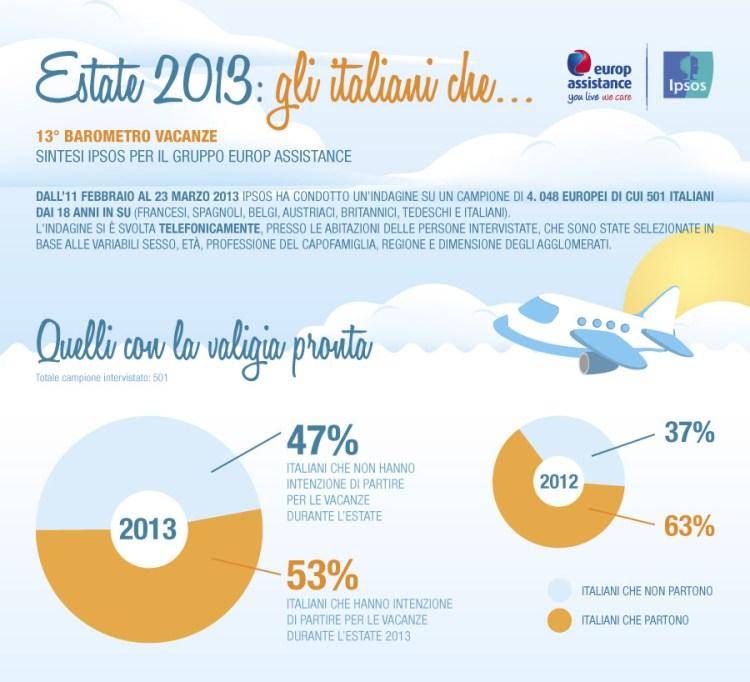 barometro_infografica_2013_01