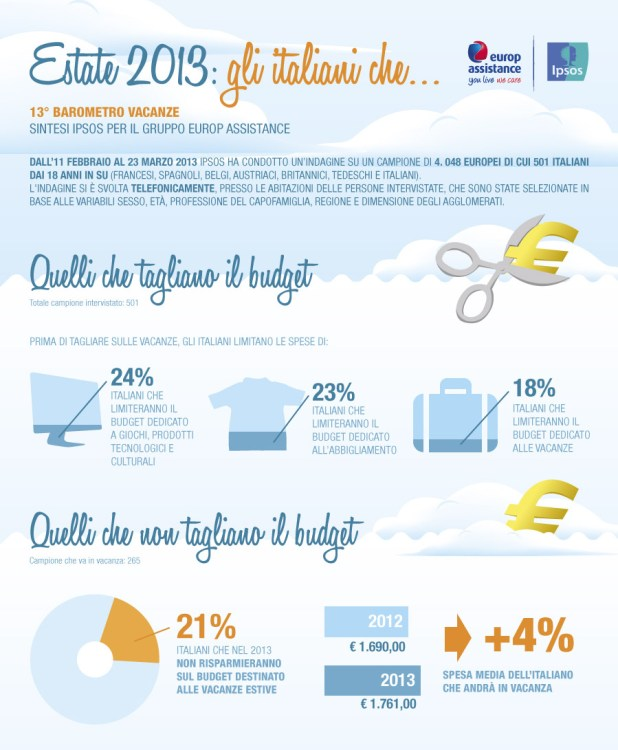 barometro_infografica_2013_02