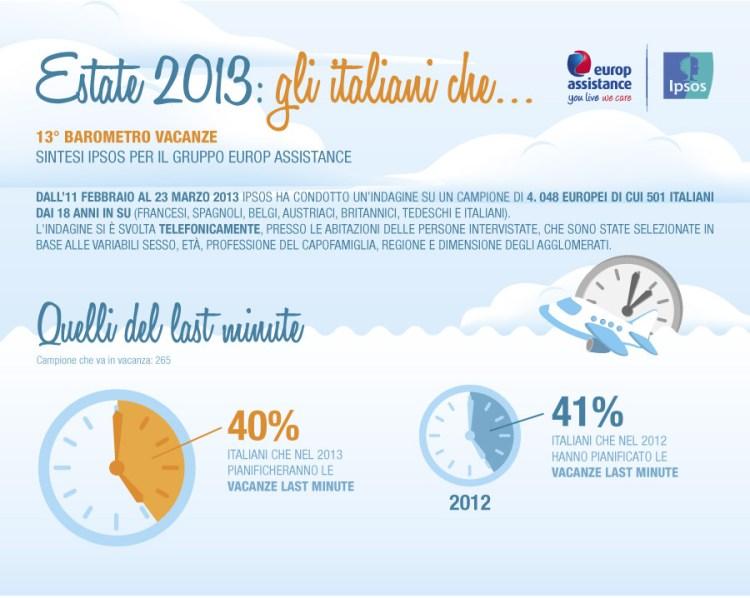 barometro_infografica_2013_03