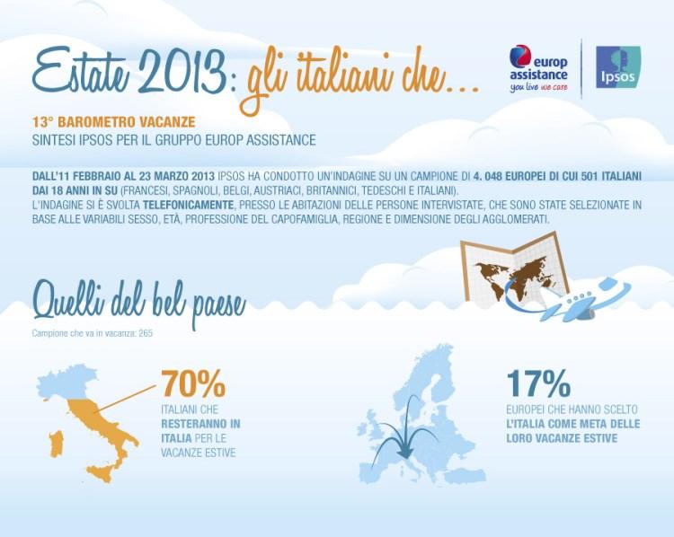 barometro_infografica_2013_04