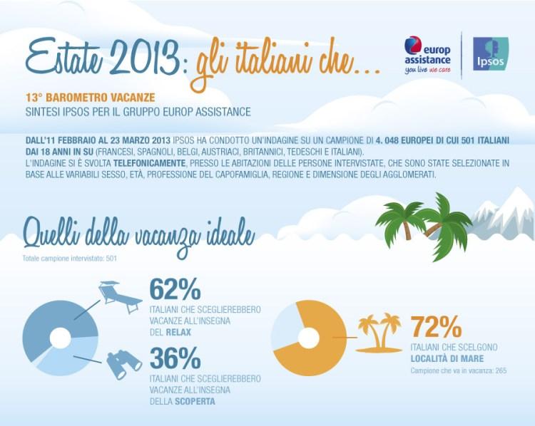 barometro_infografica_2013_05
