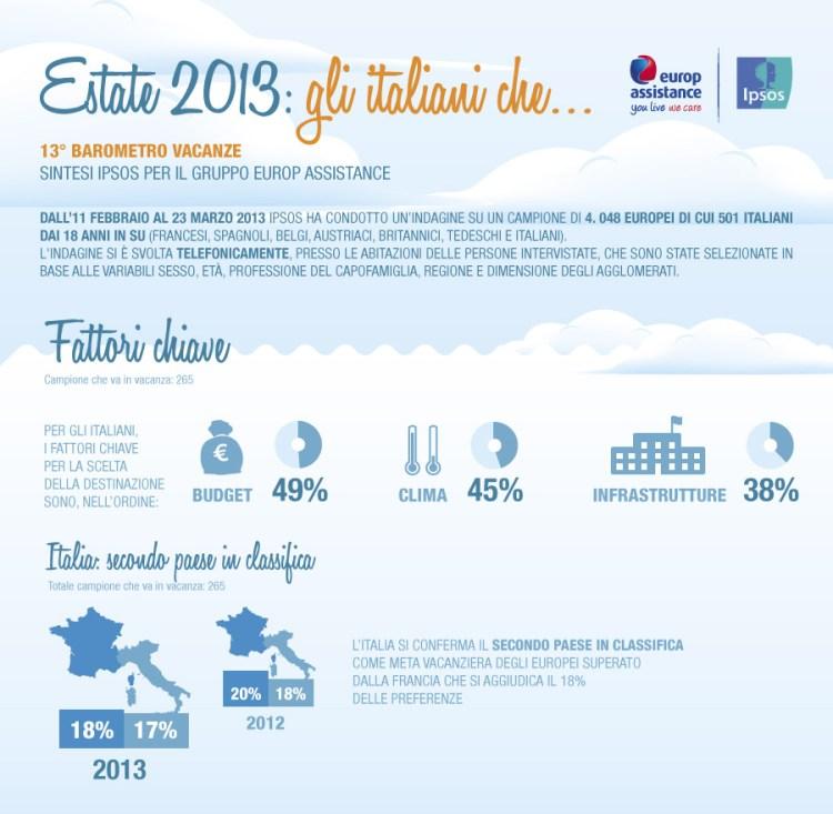 barometro_infografica_2013_09