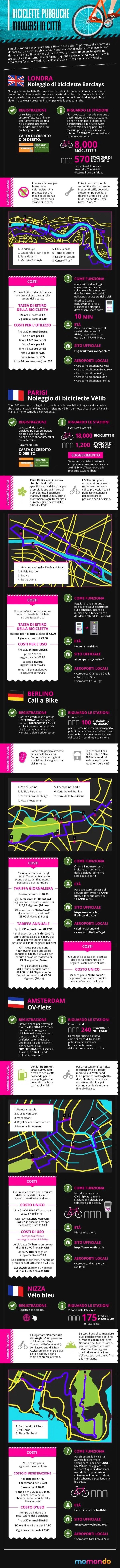Biciclette pubbliche - muoversi in città