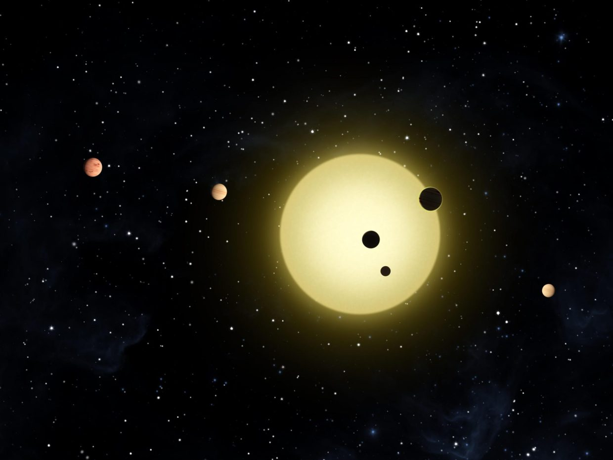 Kepler space mapping