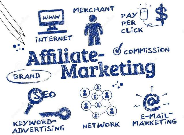 cercle de marketing d'affiliation