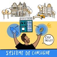 Deposit_Return_System 1 francais