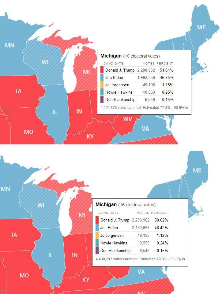 Michigan Election Fraud