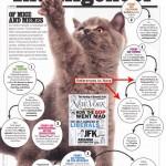 Nora New York Magazine 11.28.11