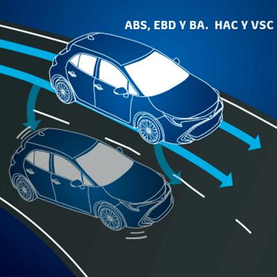 SISTEMAS DE SEGURIDAD   Cuenta con 7 airbags, con sistema de frenos ABS con EBD y BA. Además del sistema HAC para un mejor control de pendiente y VSC para una mejor estabilidad vehicular.