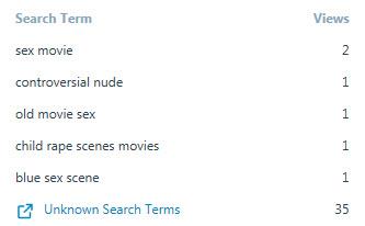 Sex Sells 4