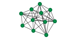 The Complete Graph - Fully connected bi-directional paths