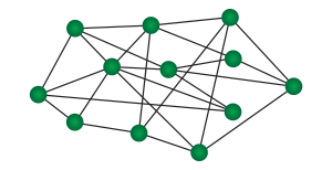 The Network - A partially connected, cyclic graph with uni- and bi-directional paths