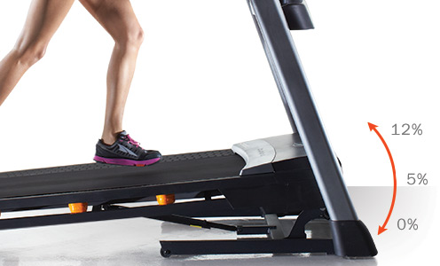 nordictrack c1650 treadmill incline