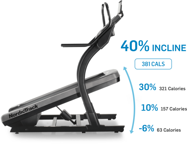are Nordictrack treadmills good