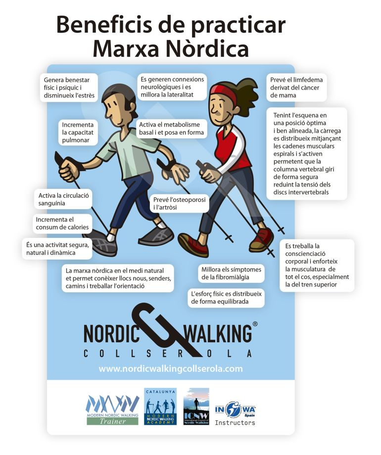 infografia-beneficis-de-la-marxa-nordica.jpg