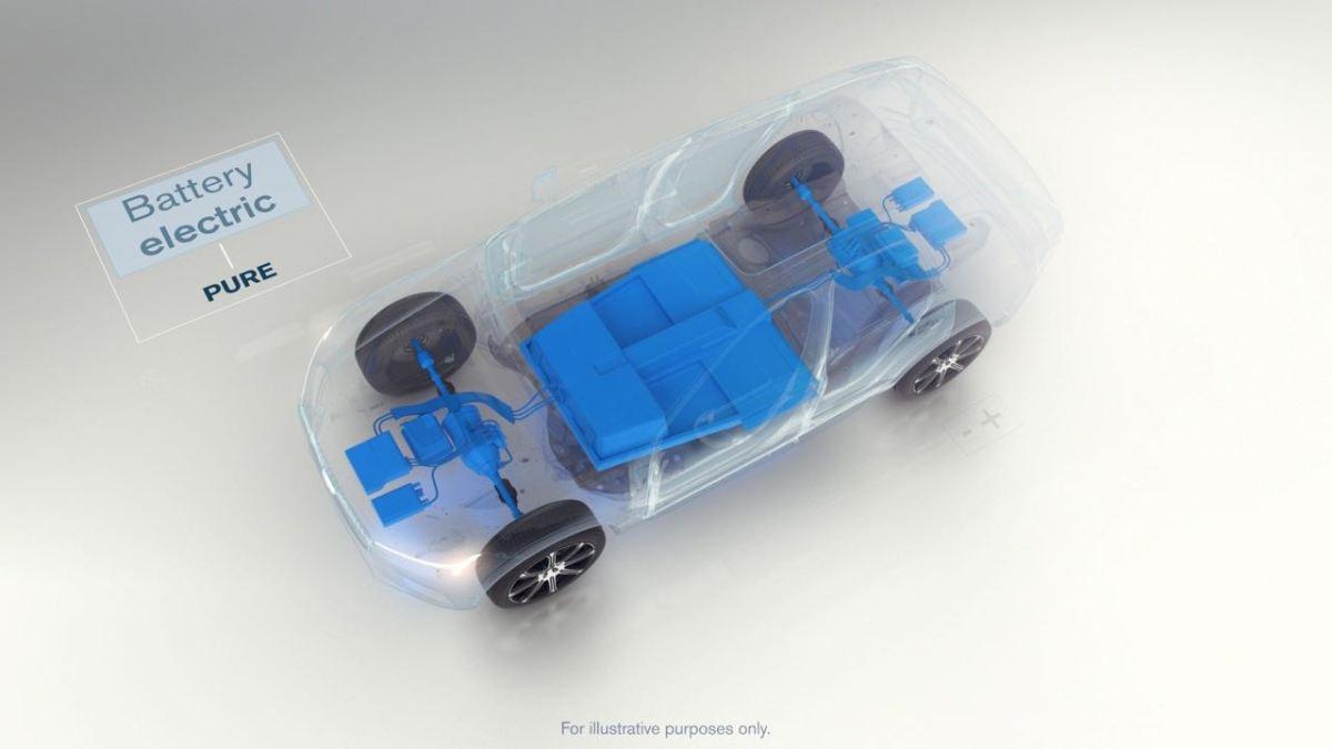 Volvo steigt bei Lynk & Co ein. Neues Technologie Joint-Venture.