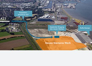 Siemens Corporate Design PowerPoint-Templates