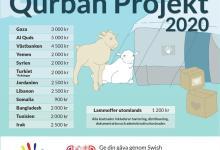 Photo of Nordiskhjälp -länderna lanserar Eid Al-Adha-projektet i 12 regioner i omvärlden