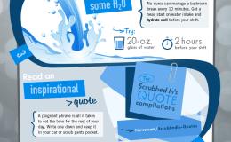 ScrubbedIn_Infographic_startshift