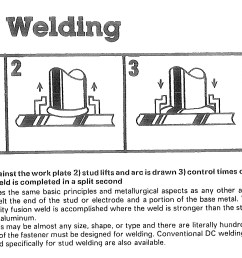 the key to performing excellence in arc and cd stud welding with high quality steel weld studs [ 2283 x 1171 Pixel ]