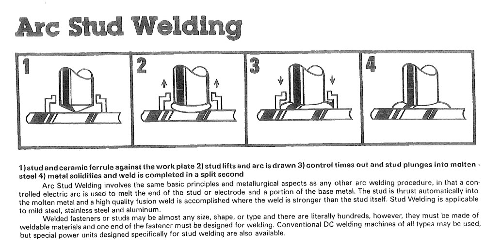 medium resolution of the key to performing excellence in arc and cd stud welding with high quality steel weld studs