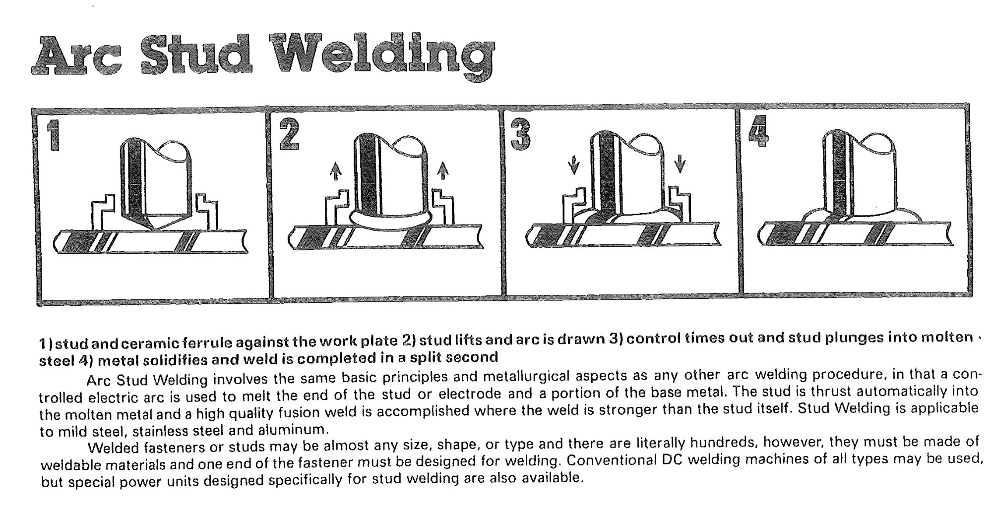 hight resolution of the key to performing excellence in arc and cd stud welding with high quality steel weld studs