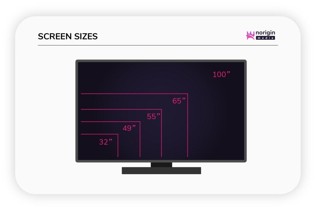Norigin_Media-10-Tips-for-UI:UX-Design-on-Smart-screen_sizes