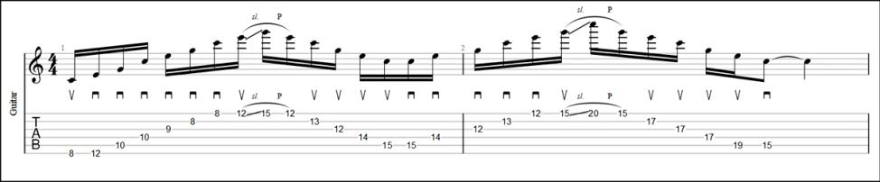 Major 3 Octaves Sweep Picking / メジャー 3オクターブスウィープ 【TAB】ジョン・ペトルーシのスウィープピッキングの練習TAB ジョン・ペトルーシのスウィープピッキングを練習して上手くなる!【ギター】