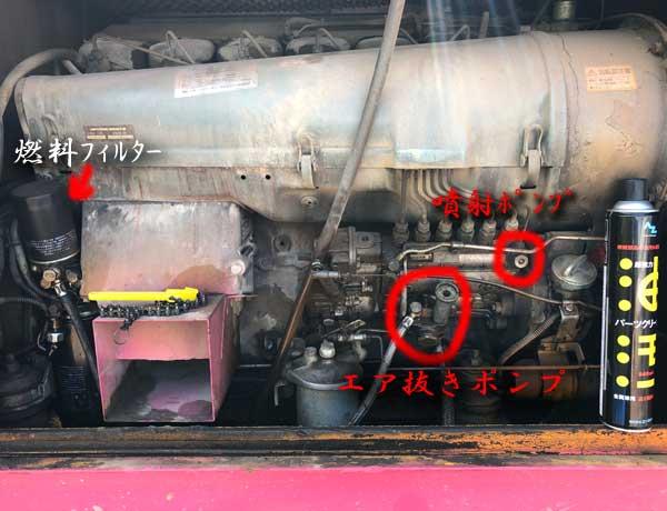 ディーゼルエンジン RPD130C