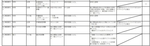 土木施工管理基準令和3年3月 鉄筋挿入工